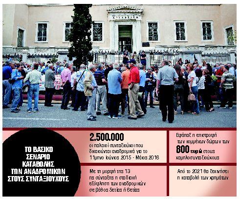 Αναδρομικά : Το καλό σενάριο για την επιστροφή τους - Τι να περιμένουν οι συνταξιούχοι | tanea.gr