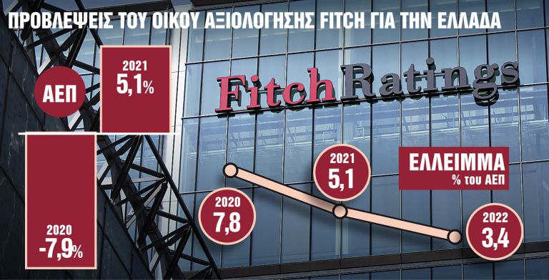 Πότε θα γίνουν μειώσεις φόρων - Τι θα κρίνει τις ελαφρύνσεις στους πολίτες   tanea.gr