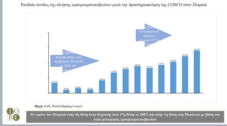 Ιδιωτικοποιήσεις: Πόσες θέσεις εργασίας έχουν δώσει από το 2011 – Τι σχεδιάζεται   tanea.gr