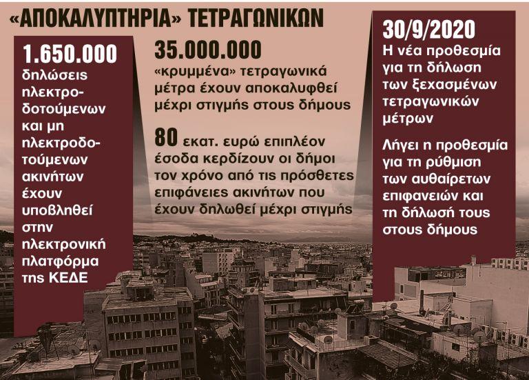Νέα ευκαιρία 30 ημερών για αποφυγή προστίμων   tanea.gr