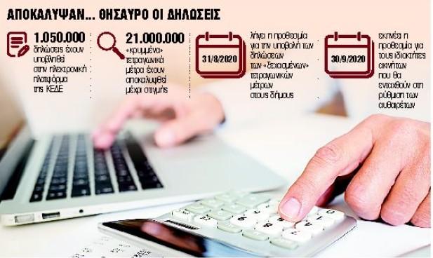 Αδήλωτα τετραγωνικά : Αντίστροφη μέτρηση για τις αιτήσεις στους δήμους | tanea.gr