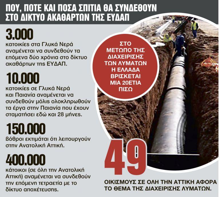 Το σχέδιο για να τελειώσει το... βασίλειο των λυμάτων στην Ανατολική Αττική | tanea.gr