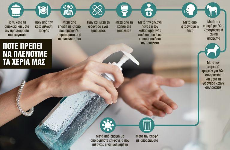 Τα αντισηπτικά, τα απολυμαντικά και η προστασία του δέρματος | tanea.gr