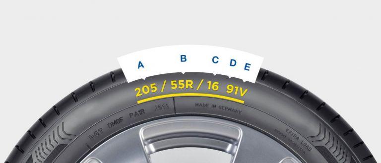 Γνωρίζετε τι σημαίνουν οι αριθμοί και τα γράμματα που είναι χαραγμένα στα ελαστικά του ΙΧ σας; | tanea.gr