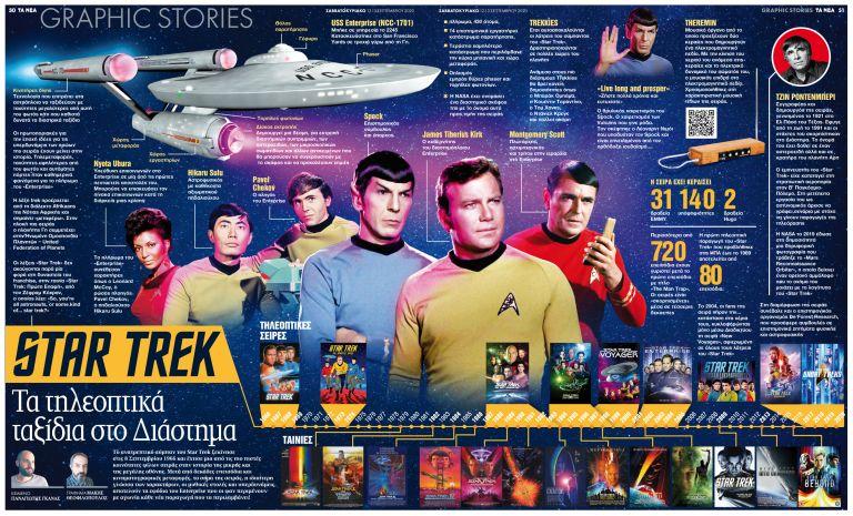 Star Trek: Τα τηλεοπτικά ταξίδια στο Διάστημα | tanea.gr