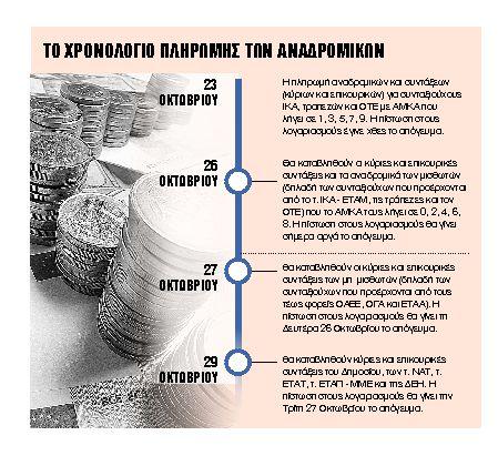 Στα γκισέ οι συνταξιούχοι, στα δικαστήρια οι προσφυγές | tanea.gr