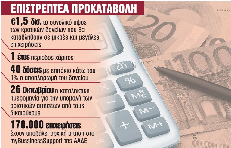 Τα πρώτα δάνεια της επιστρεπτέας προκαταβολής | tanea.gr