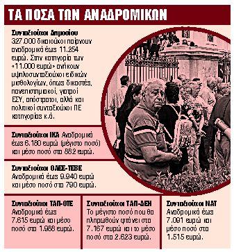 Ποιοι συνταξιούχοι θα πληρωθούν τον Δεκέμβριο | tanea.gr