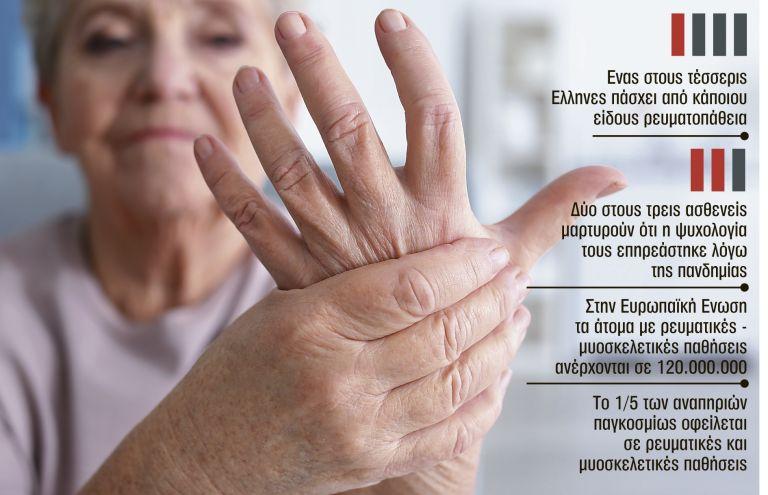 Η «χρυσή τομή» για τους ρευματοπαθείς | tanea.gr