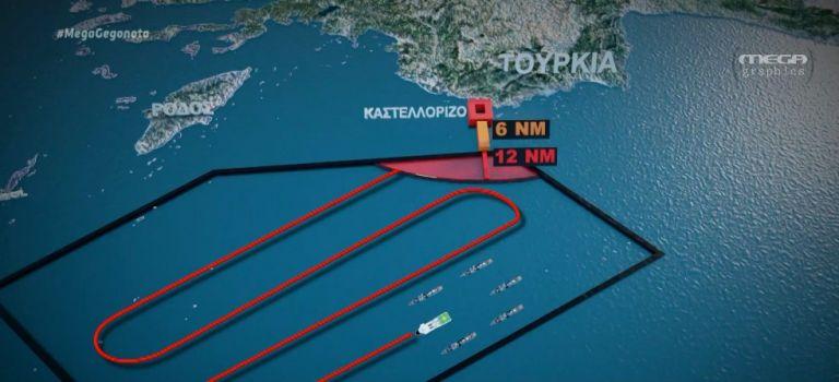 Oruc Reis: Συνεχίζεται το «θρίλερ» με την πορεία του τουρκικού πλοίου | tanea.gr