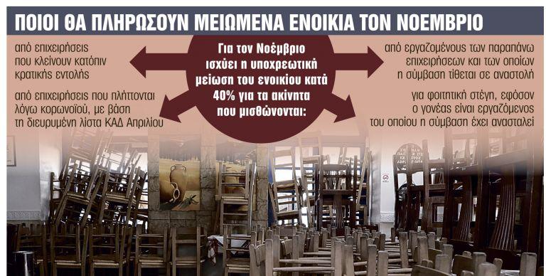 Πώς θα πληρωθούν οι ιδιοκτήτες για τα χαμένα ενοίκια - Βήματα και διαδικασία | tanea.gr