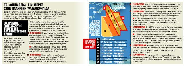 Μορατόριουμ για κάθε πρόκληση ή κυρώσεις   tanea.gr