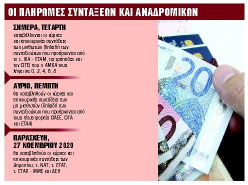 Ποιοι συνταξιούχοι πληρώνονται έως την Παρασκευή | tanea.gr