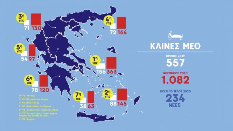 Κοροναϊός : Ο υγειονομικός χάρτης της Ελλάδας | tanea.gr