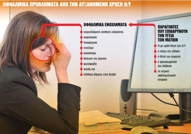 Τον κοροναϊό και... τα μάτια σας - Χρήσιμες συμβουλές για οφθαλμολογικές παθήσεις   tanea.gr