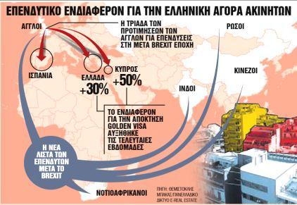 Ποιοι αγοράζουν ακίνητα στην Ελλάδα - Τα πλεονεκτήματα της αγοράς | tanea.gr