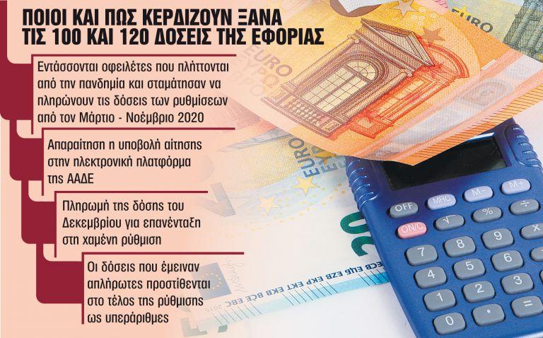 Σημαντική εξέλιξη: Χωρίς φόρο και ακατάσχετη η αποζημίωση για τα ενοίκια | tanea.gr