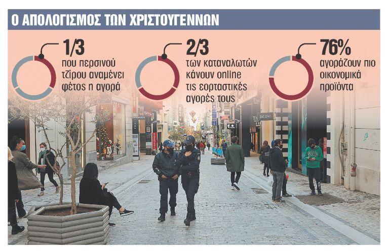 Μετέτρεψαν σε κούριερ ακόμα και τα ταξί για την παράδοση των δώρων - Πώς κινήθηκε η χριστουγεννιάτικη αγορά   tanea.gr