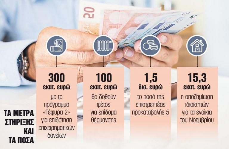 Επιδότηση δόσεων και για δάνεια επιχειρήσεων | tanea.gr