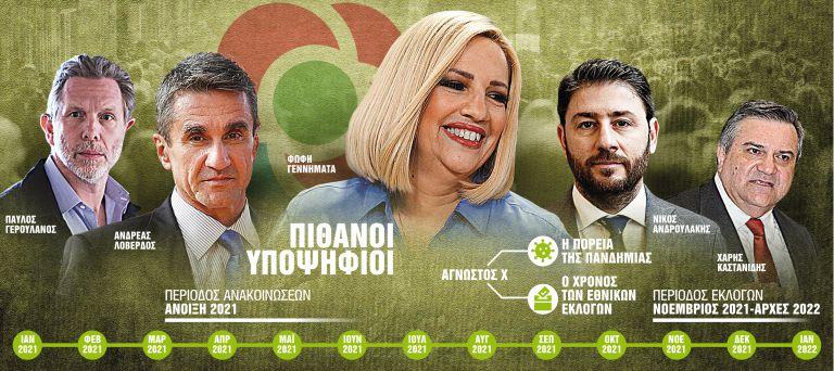 Κίνημα Αλλαγής : Οι υποψήφιοι, οι ατζέντες και οι αστάθμητοι παράγοντες   tanea.gr