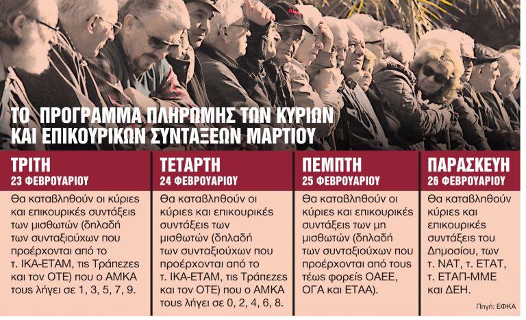 Δικαστικές αποφάσεις ανοίγουν τον δρόμο για τα αναδρομικά | tanea.gr
