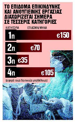 Κλειδώνει το μπόνους για τους υγειονομικούς | tanea.gr