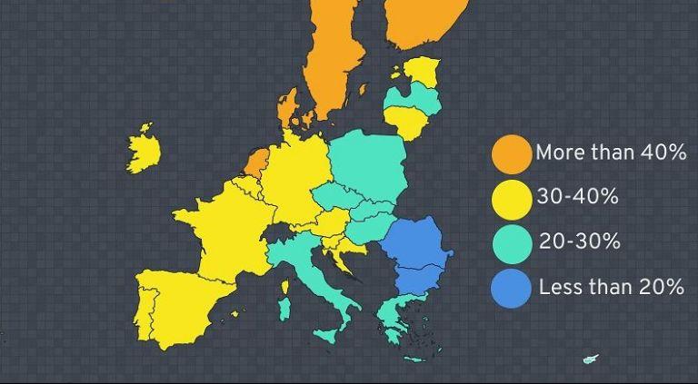 Τα τρία ψηφιακά χάσματα στην Ευρώπη λόγω πανδημίας   tanea.gr