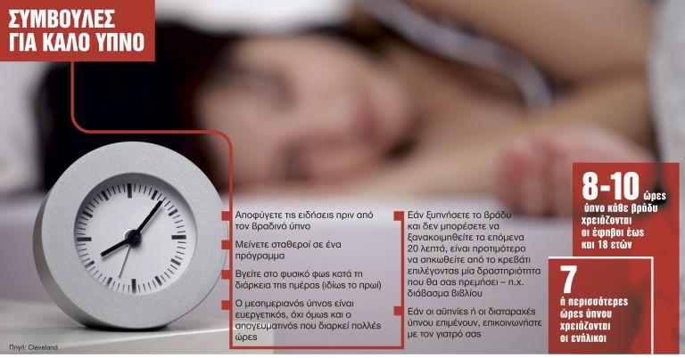 Στρες και αϋπνίες στον καιρό της πανδημίας - Συναγερμός από τους ειδικούς | tanea.gr