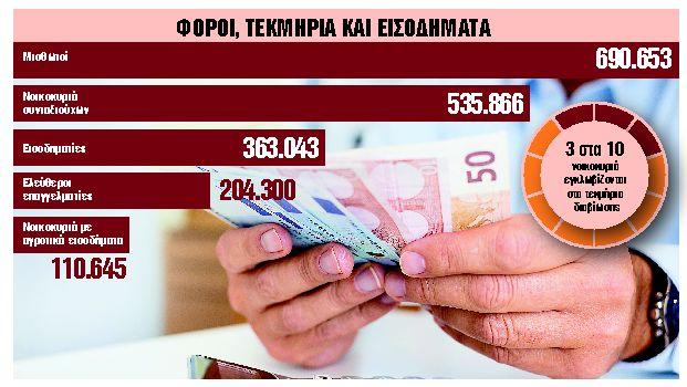 Στο τραπέζι το «κούρεμα»  5  φόρων | tanea.gr