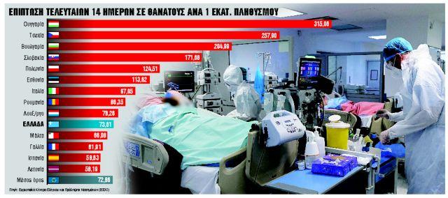 «Υποχρεωτικός εμβολιασμός γιατρών, νοσηλευτών» | tanea.gr