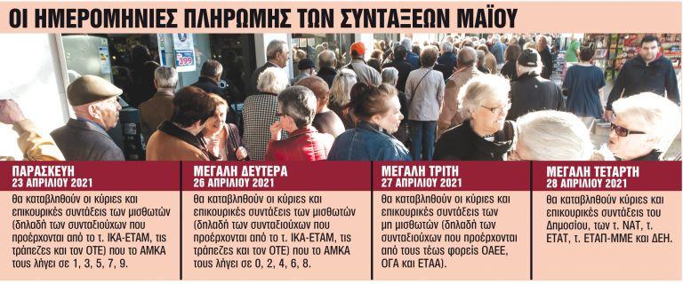 Συνταξιούχοι : Πότε θα πάρουν αυξήσεις και αναδρομικά   tanea.gr