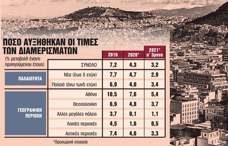 Καυτό καλοκαίρι με αντικειμενικές και αυξήσεις τιμών | tanea.gr