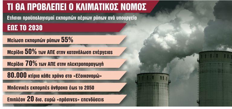 Πώς αλλάζουν τη ζωή μας οι ρύποι | tanea.gr