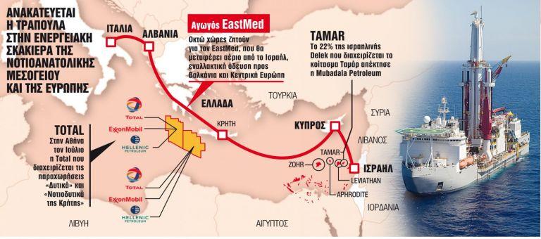 Ξαναμοιράζεται η τράπουλα από την Ανατολική Μεσόγειο έως τη Βαλτική | tanea.gr