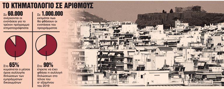 Παγώνουν τα πρόστιμα, παράθυρο για παραγραφή | tanea.gr