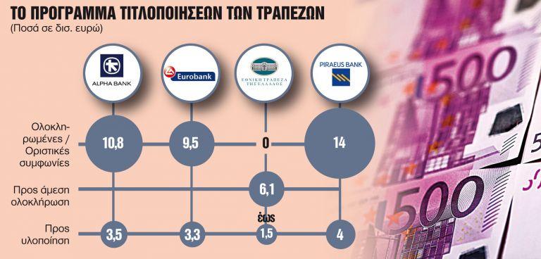 Στην τελική μάχη για τα κόκκινα δάνεια | tanea.gr