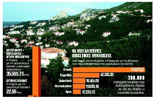 Τελευταία ευκαιρία για να σώσουν τις περιουσίες τους | tanea.gr