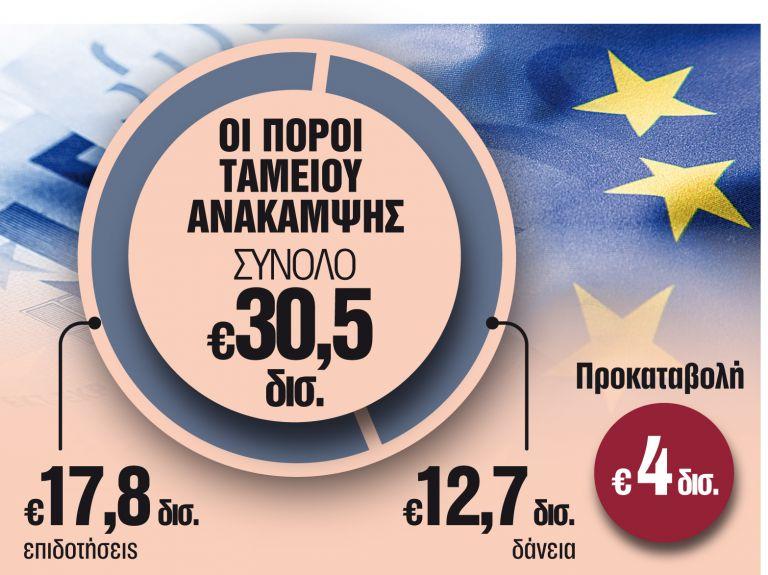 Πού θα δοθούν τα πρώτα 4 δισ. ευρώ   tanea.gr
