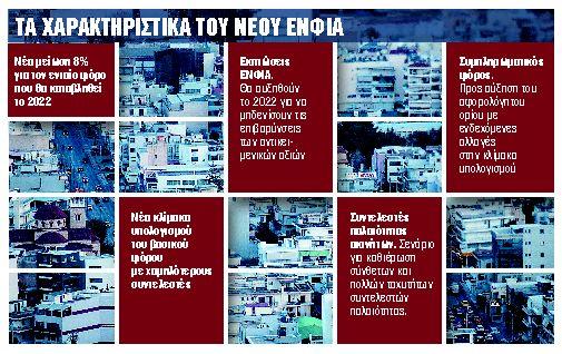 ΕΝΦΙΑ: νέα μείωση κατά 8% | tanea.gr