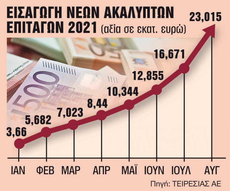 Βρόχος για την αγορά οι ανεξόφλητες επιταγές των €4 δισ.   tanea.gr