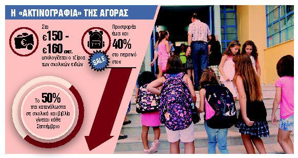 Αυξήσεις, αλλά και προσφορές στα σχολικά | tanea.gr
