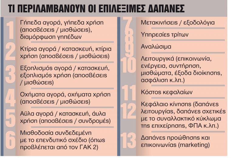 Ποιοι και πώς θα λάβουν δάνεια από το Ταμείο Ανάκαμψης | tanea.gr