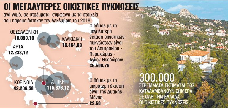 «Τελευταία ευκαιρία» για τα δασικά αυθαίρετα | tanea.gr