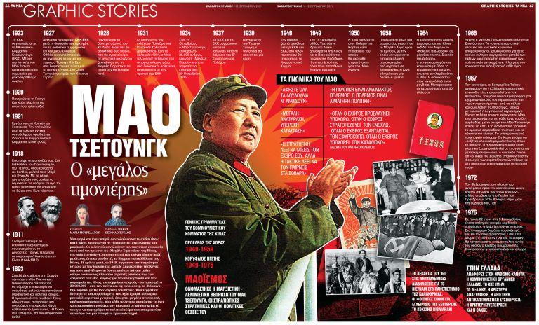 Μάο Τσετούνγκ: O