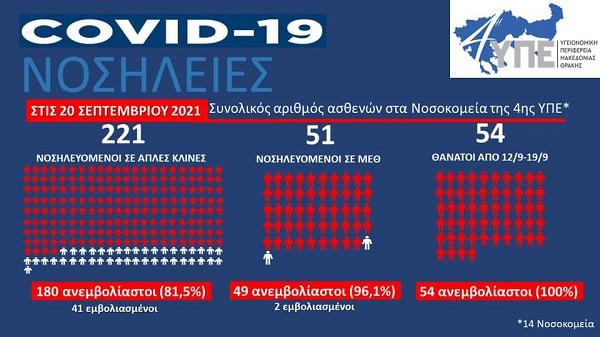 Κύμα αντιεμβολιαστών σκεπάζει την Β. Ελλάδα παρά τους 54 νεκρούς σε μία εβδομάδα | tanea.gr