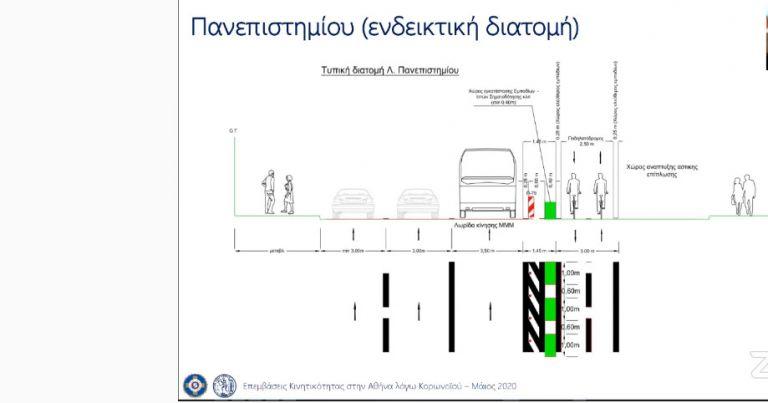 Ποδηλατόδρομος Πανεπιστημίου αλά…Μάτσιος | tanea.gr